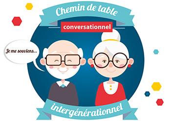 background_cheminde table